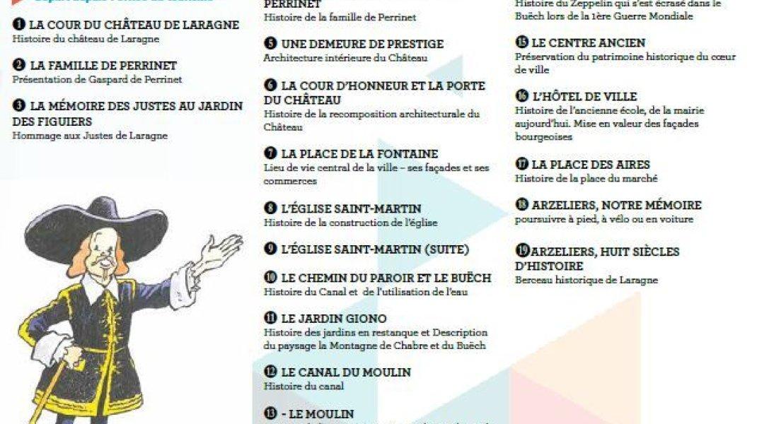 Sentier de découverte du patrimoine de Laragne - Présentation du parcours (Copyright : Mairie de Laragne)